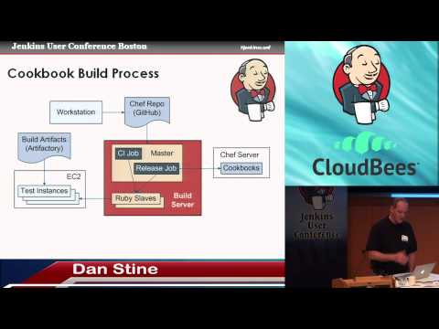 2014 JUC Boston - Jenkins and Chef: Infrastructure CI and Application Deployment