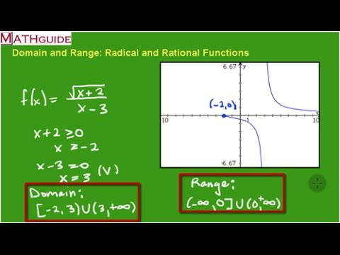 Domain and Range Radical and Rational Functions - YouTube