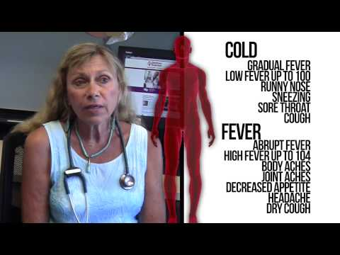 Flu Symptoms vs Cold Symptoms; How to Tell the Difference