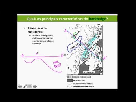 Sistemas de Bacias de Foreland (Foreland Basin Systems) #GT1