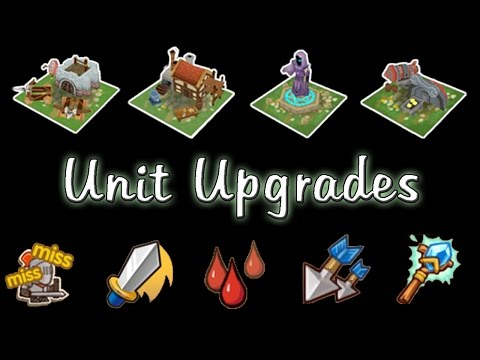Little Empire - Beginners Guide: Unit Upgrades