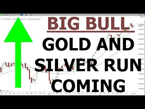 BIG BULL GOLD AND SILVER RUN COMING