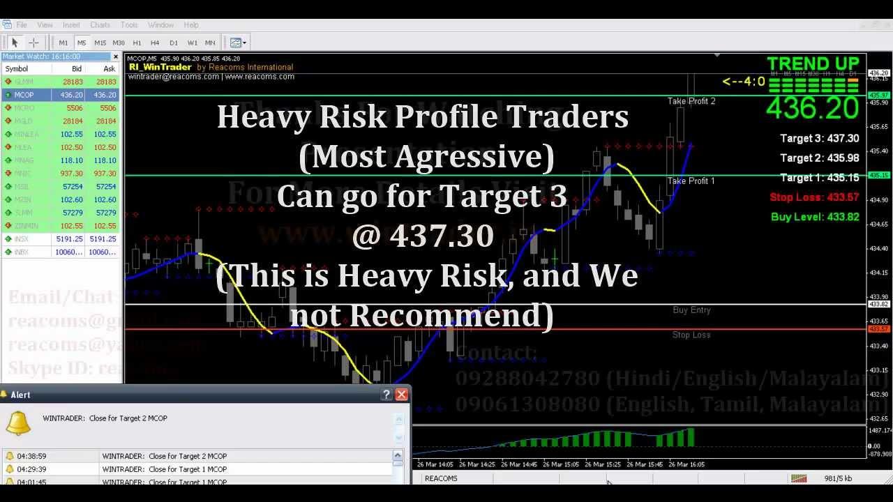 Wintrader trading system