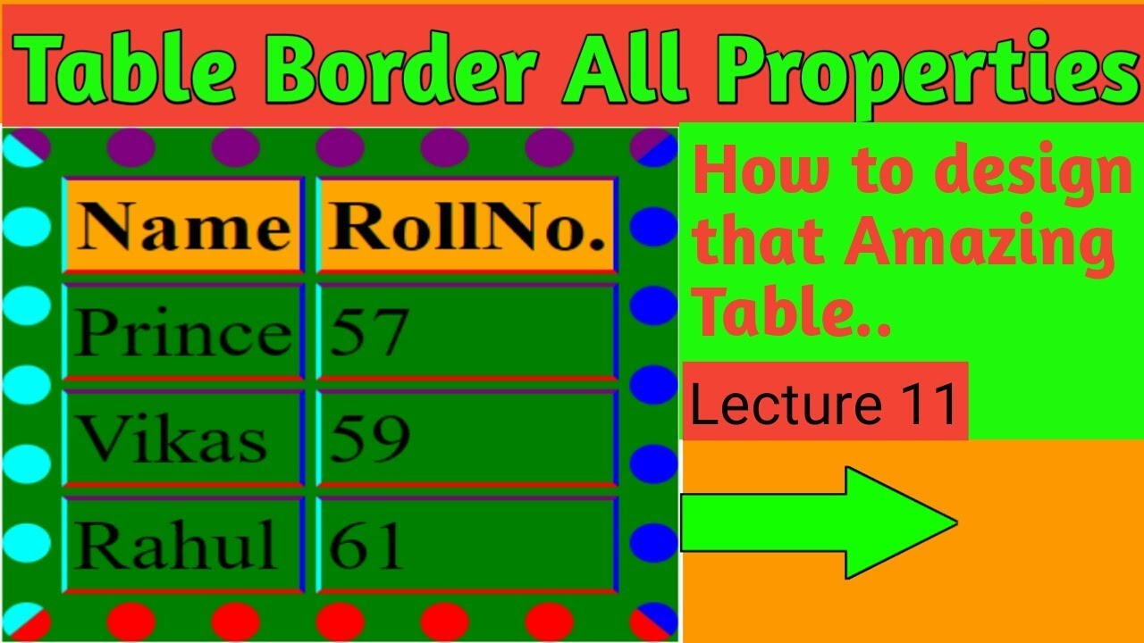 How to change,set Table border style,color in html    Html all ...