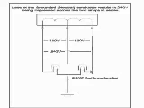 Electrical System Fundamentals: Loss of Neutral - YouTube