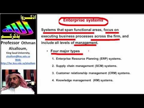 What is enterprise systems? How many types? and What advantages?