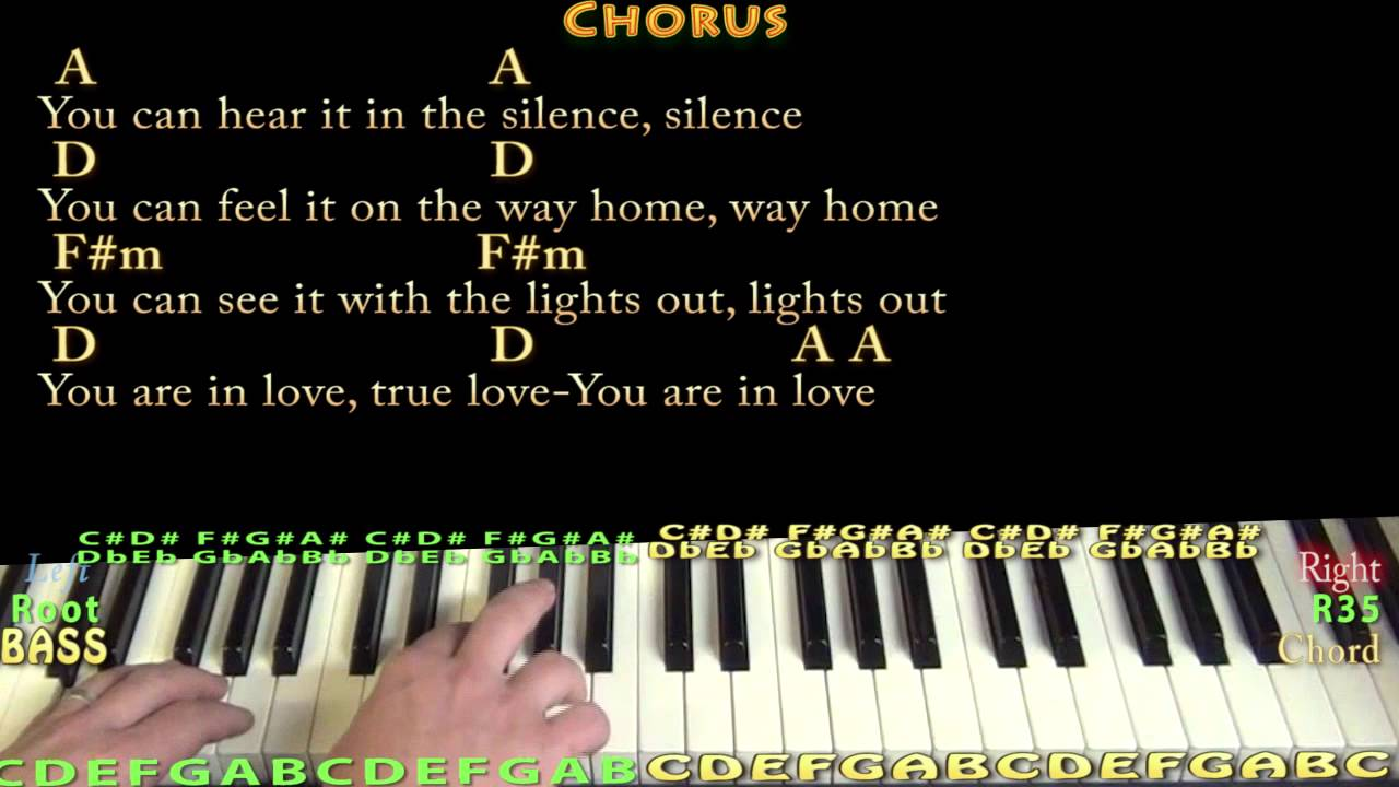You are in love taylor swift piano cover lesson with chords you are in love taylor swift piano cover lesson with chordslyrics hexwebz Choice Image