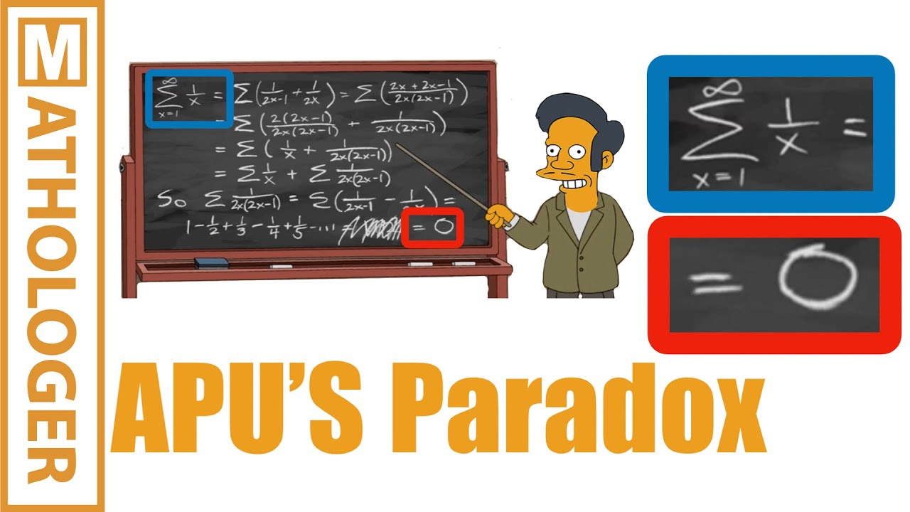 defining a paradox and the description of the simpsons paradox Definition and a list of examples of paradox paradox is the juxtaposition of a set of seemingly contradictory concepts that reveal a hidden truth.