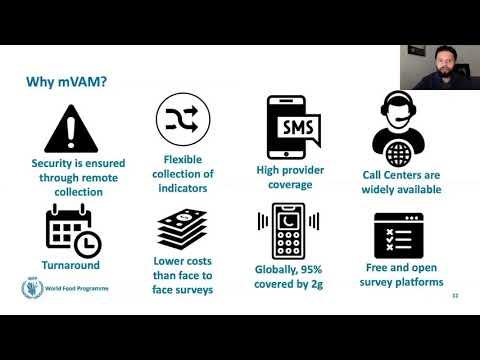 WFP/IFAD/CTA Pacific mVAM Training Workshop Webinars