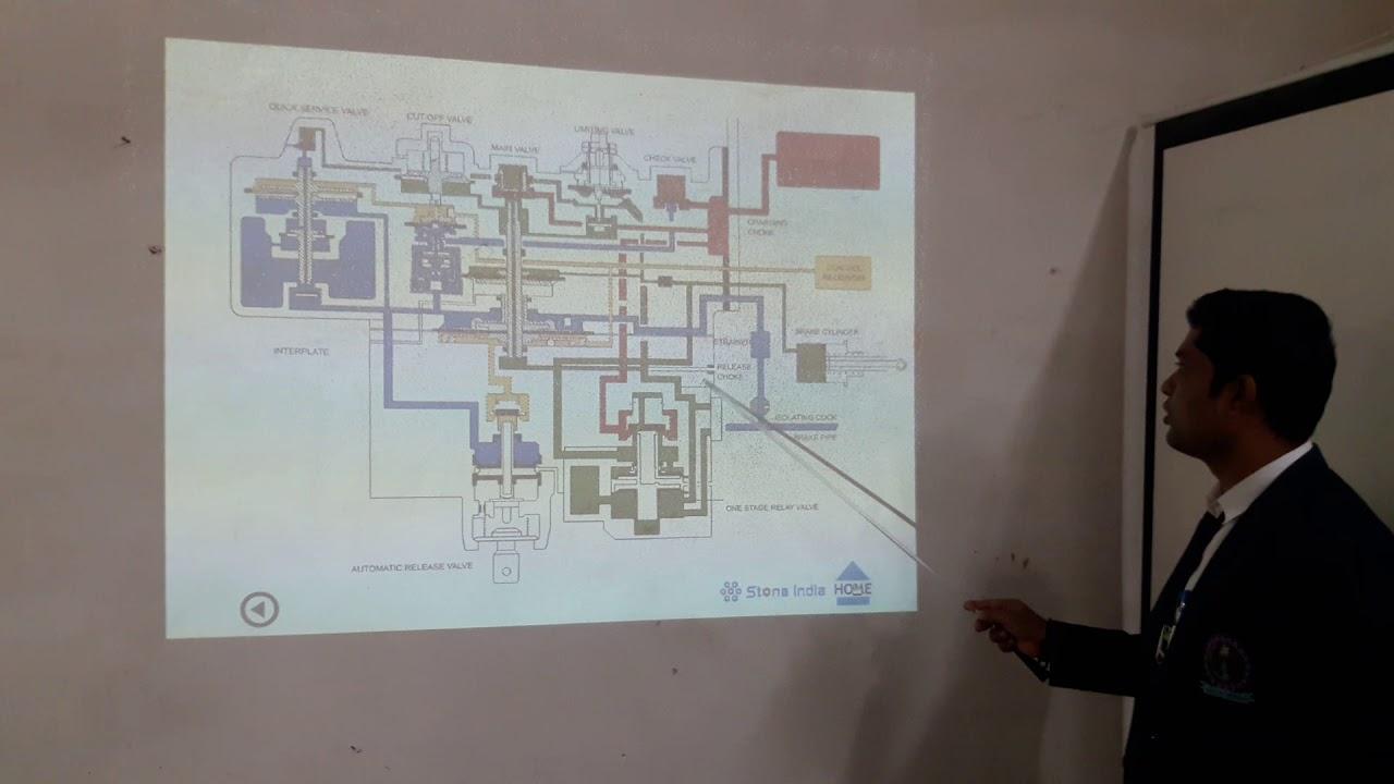 flow diagram of distributor valve youtube