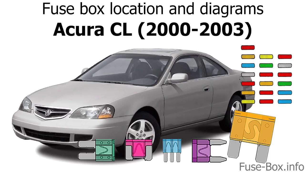 Fuse box location and diagrams: Acura CL (2000-2003) - YouTube | Acura Cl V6 Fuse Box |  | YouTube