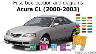 Fuse box location and diagrams: Acura CL (2000-2003) - YouTubeYouTube