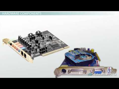 What is Computer Hardware    Components, Definition & Examples   Video & Lesson Transcript   Study c
