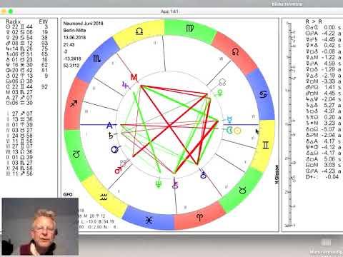 Juni Horoskop Zwilling