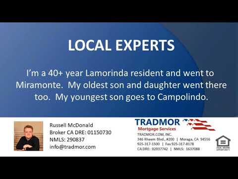 mortgage-broker-30-year-fixed-rate-interest-only-mortage-orinda-ca-94563