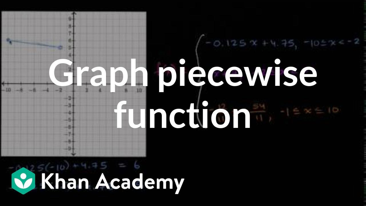 Graphing Piecewise Function Functions And Their Graphs Algebra Ii Khan Academy