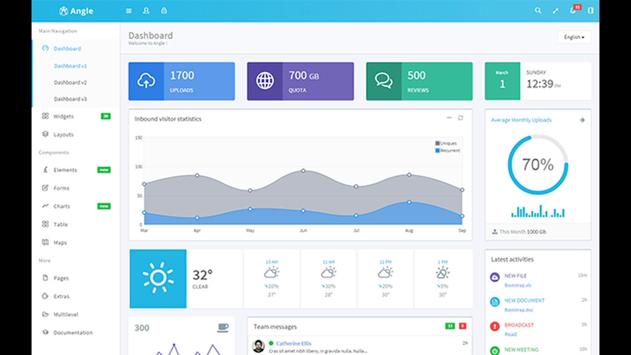 Angle – Bootstrap Admin Template Nulled