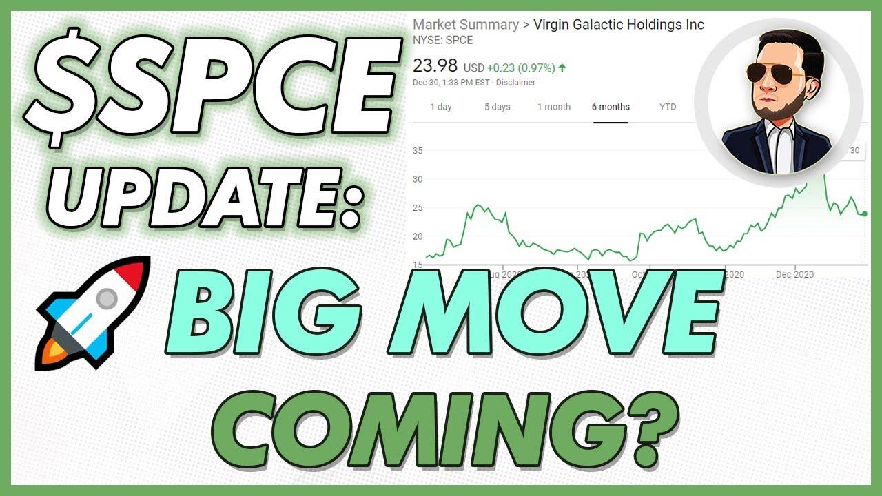 Virgin Galactic SPCE Stock Price + Forecast