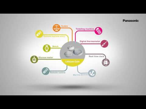 Product Video Panasonic LITHIUM Coin cell batteries