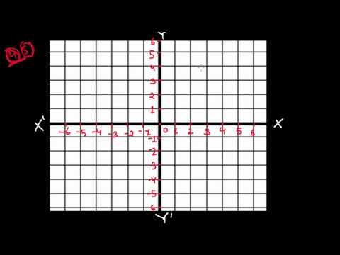 Coordinate Geometry Basic Concepts