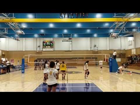 Mt. Eden High School vs Yerba Buena High School (2018 Preseason Girls' Varsity)