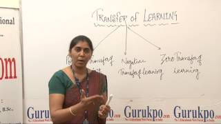 Transfer of Learning by Ms. Meenakshi Sharma, Biyani Girls College, Jaipur, Rajasthan