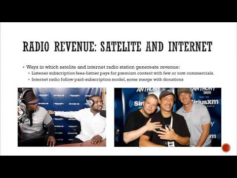 Radio Station As A Business