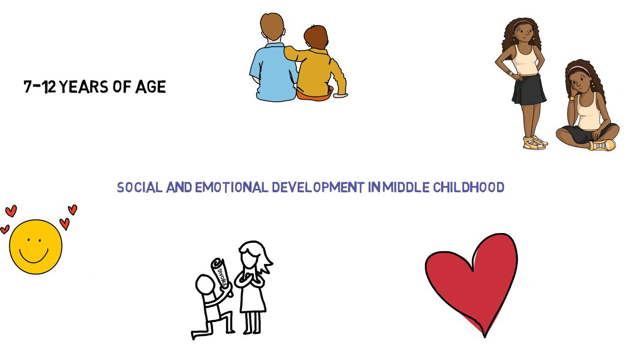 Social And Emotional Development Next >> Middle Childhood Social Emotional Development Youtube