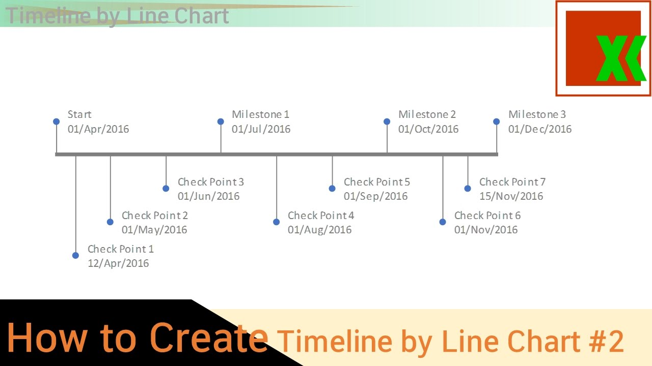 timelineline chart 2 how to create  youtube