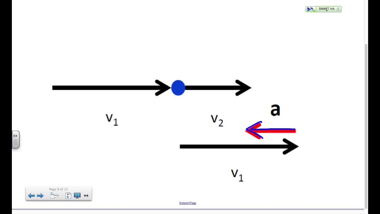 Motion Diagrams with acceleration  YouTube