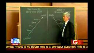 PART 2: Glenn Beck: Tides Foundation [Soros] Propaganda in your Church, 10-15-2010.flv