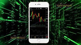Operando Forex no celular 4x0 - Price action puro + Suporte e Resistência