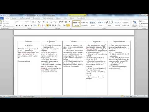 Protocolo SIP, H.323 e IAX --- Daniel Andres Pardo Castañeda --- Cuadro comparativo