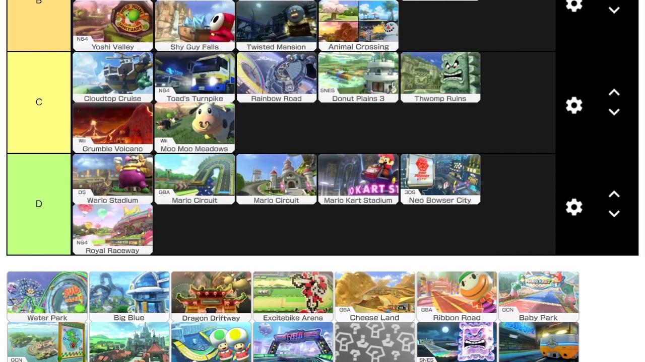 Mario Kart 8 Deluxe Track Tier List Youtube