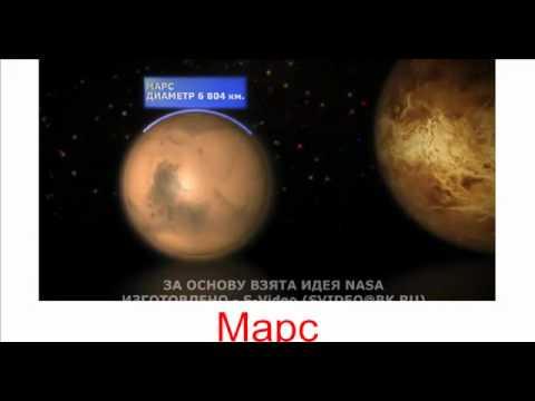 планеты солнечной системы для детейиз YouTube · Длительность: 1 мин33 с  · Просмотры: более 59.000 · отправлено: 06.02.2012 · кем отправлено: dia11031987