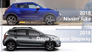 2018 Nissan Juke vs 2018 Dacia Sandero Stepway (technical comparison)