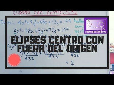 Elipses con centro fuera del origen ecuaci n de la for Significado de fuera