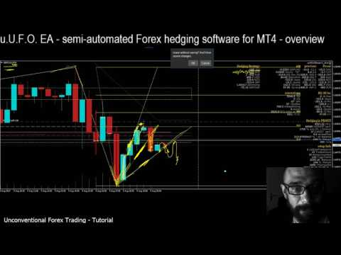 Forex hedging strategy math based for MT4: 'u.U.F.O.' EA robot - features tutorial