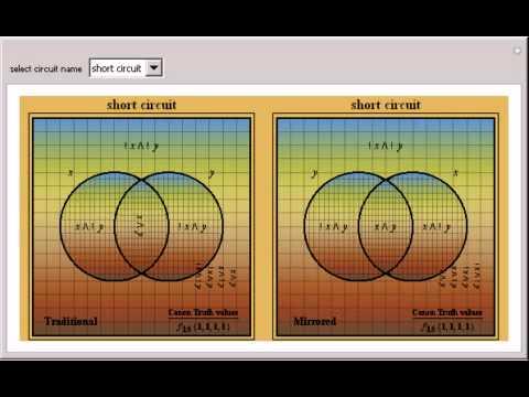 Venn Diagrams For Two Variable Boolean Logic Circuits Youtube