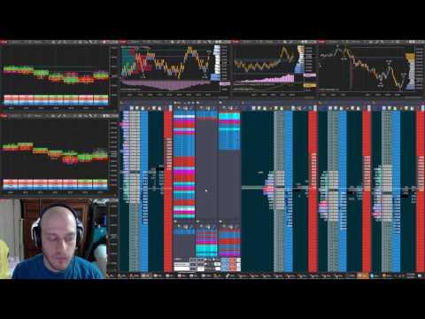 Trading ZB 30 Year Bond 2017 04 04