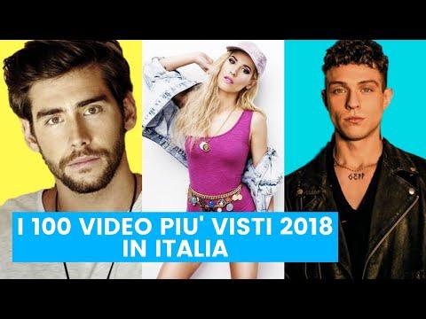 I 100 Video Più Visti Nel 2018 In Italia