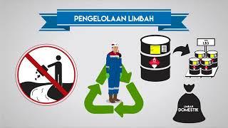 Pertamina Geothermal Energy - Safety Induction Video Kamojang - Versi Pekerja
