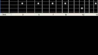 Por Una Cabeza  Carlos Gardel  Basic Guitar Lesson Fingerstyle Solo Chord Melody