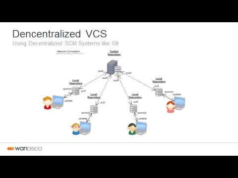 Subversion, Git, or both Managing centralized vs