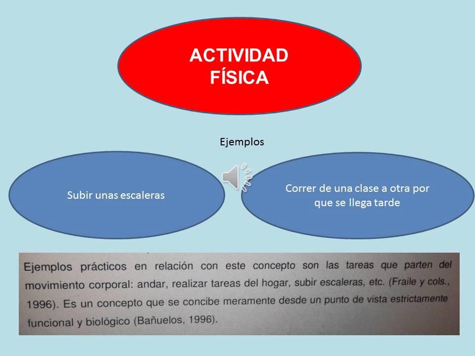 Diferencia entre actividad f sica ejercicio f sico for Ejercicio fisico