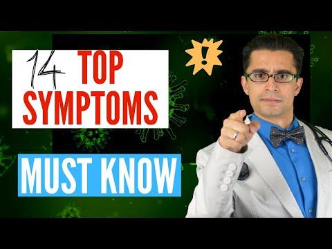 Top SYMPTOMS Of Coronavirus | 14 Most Common COVID-19 Symptoms | Danger Signs Of Coronavirus