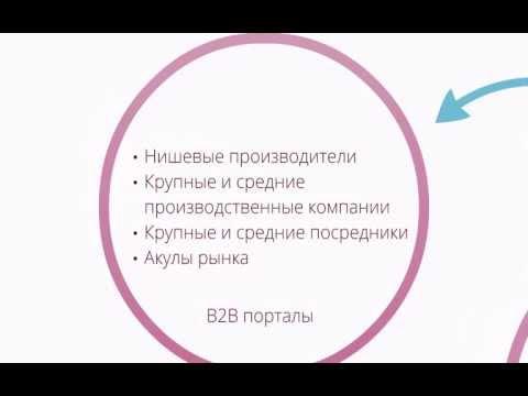 видео: Как найти поставщиков? Где найти поставщиков? Ответ в этом видео!