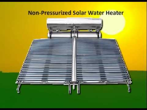BHARAT SOLAR ENERGY - PLUG & PLAY SOLAR HOME POWER SYSTEM IN INDIA - SOLAR PANEL COMPANIES IN INDIA