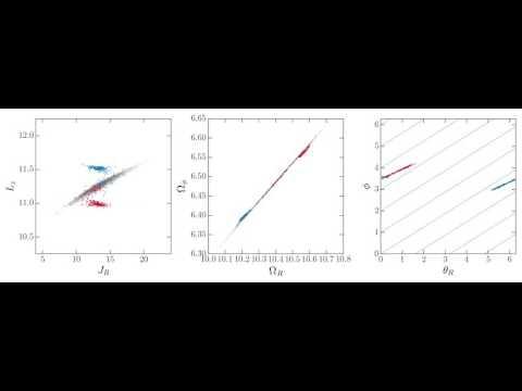 Stellar stream formation: angle-action coordinates