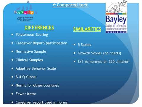 Bayley Scales Test for Infant and Toddler Development